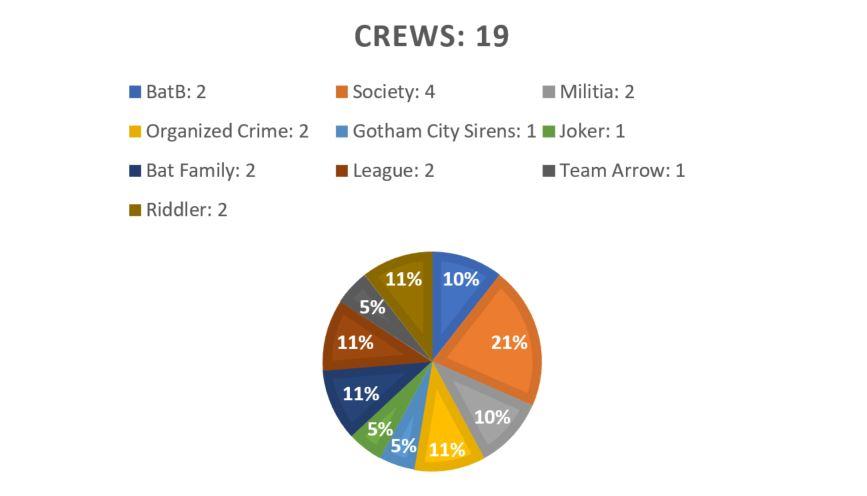 Crews 250.JPG